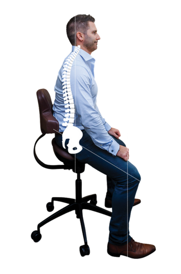 Posture in correct position