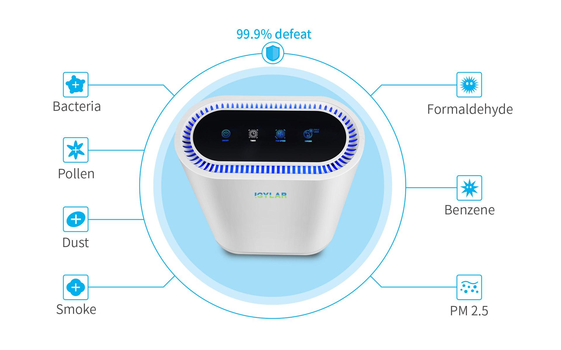 air purifier for home fs32