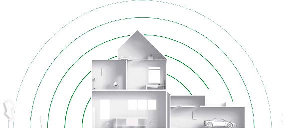 SouSec Ajax Hälytysjärjestelmä Kantama
