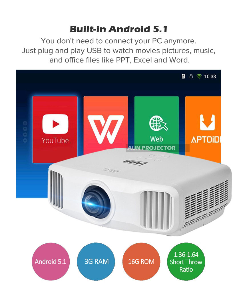 Android Gaming Projector