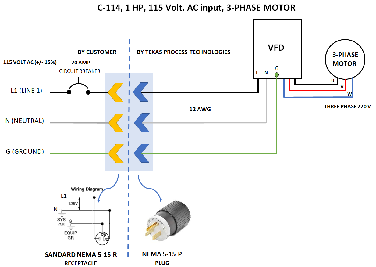 [WLLP_2054]   C-114 Carts with VFD – Texas Process Technologies | 115 Volt Single Phase Motor Wiring Diagrams |  | Texas Process Technologies