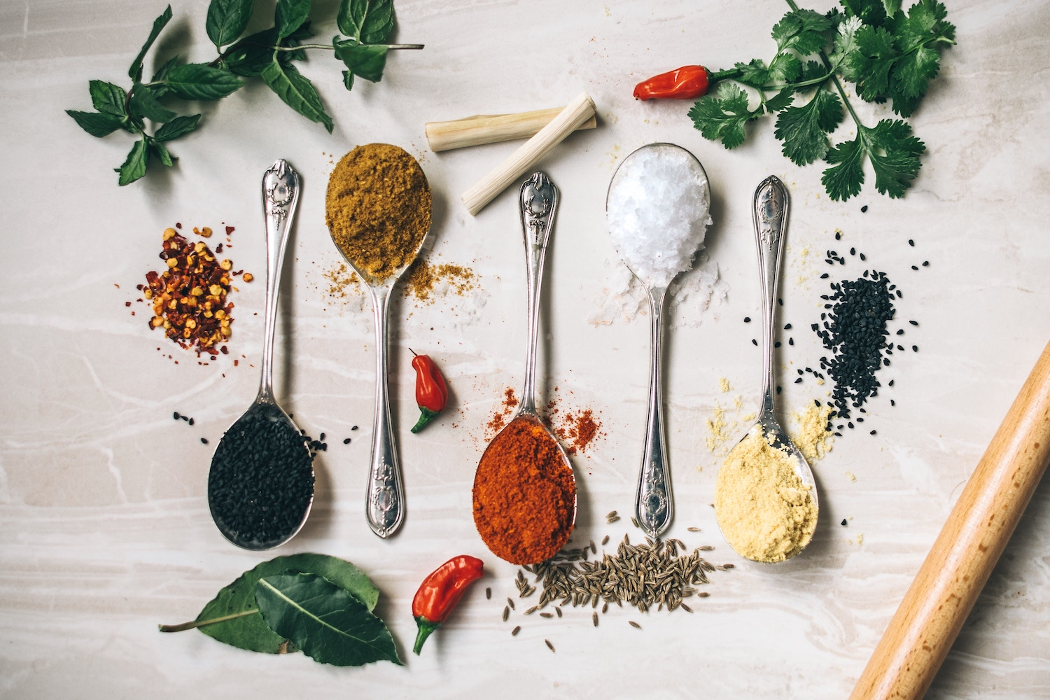 Spices for Healthy Endocannabinoid System