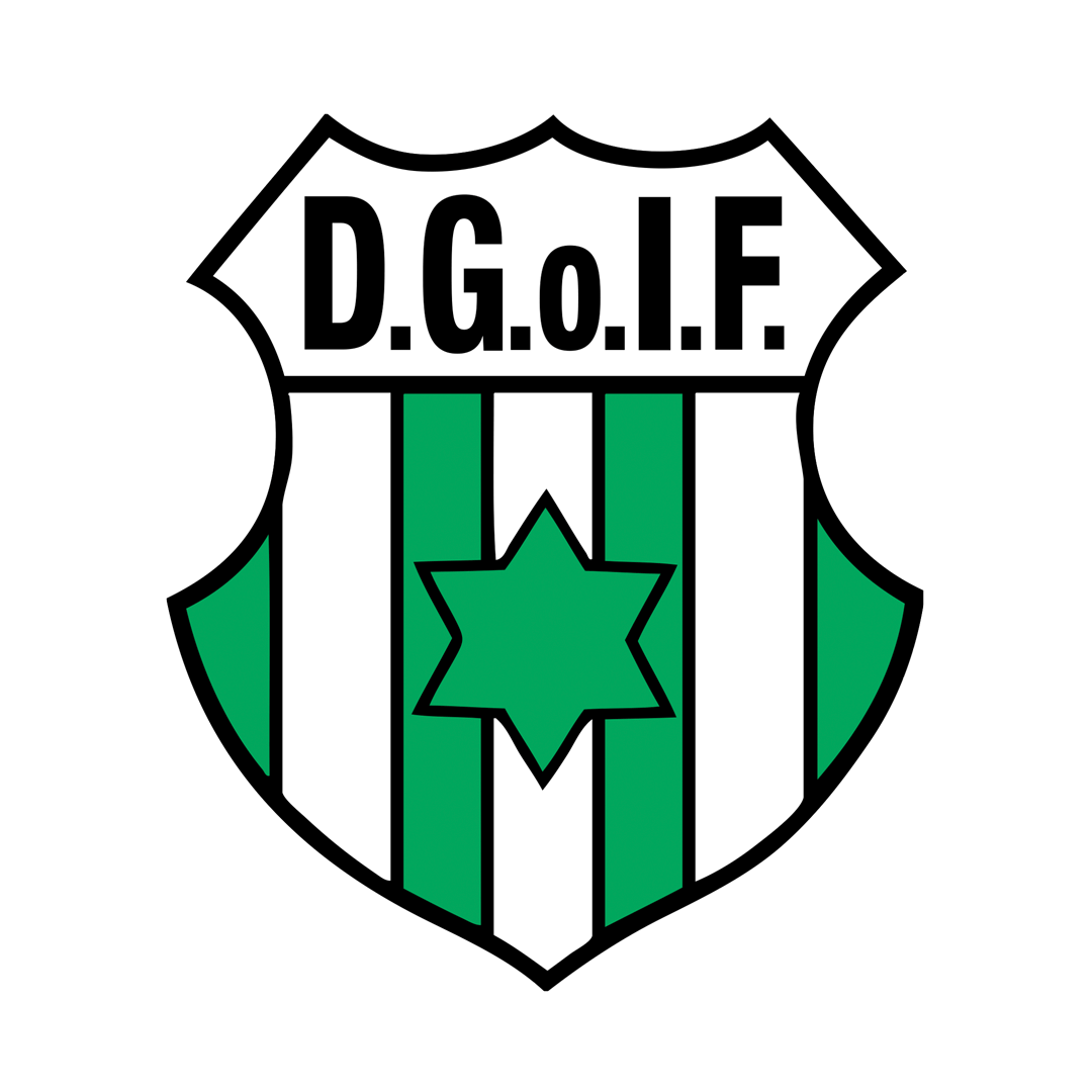 DGOIF