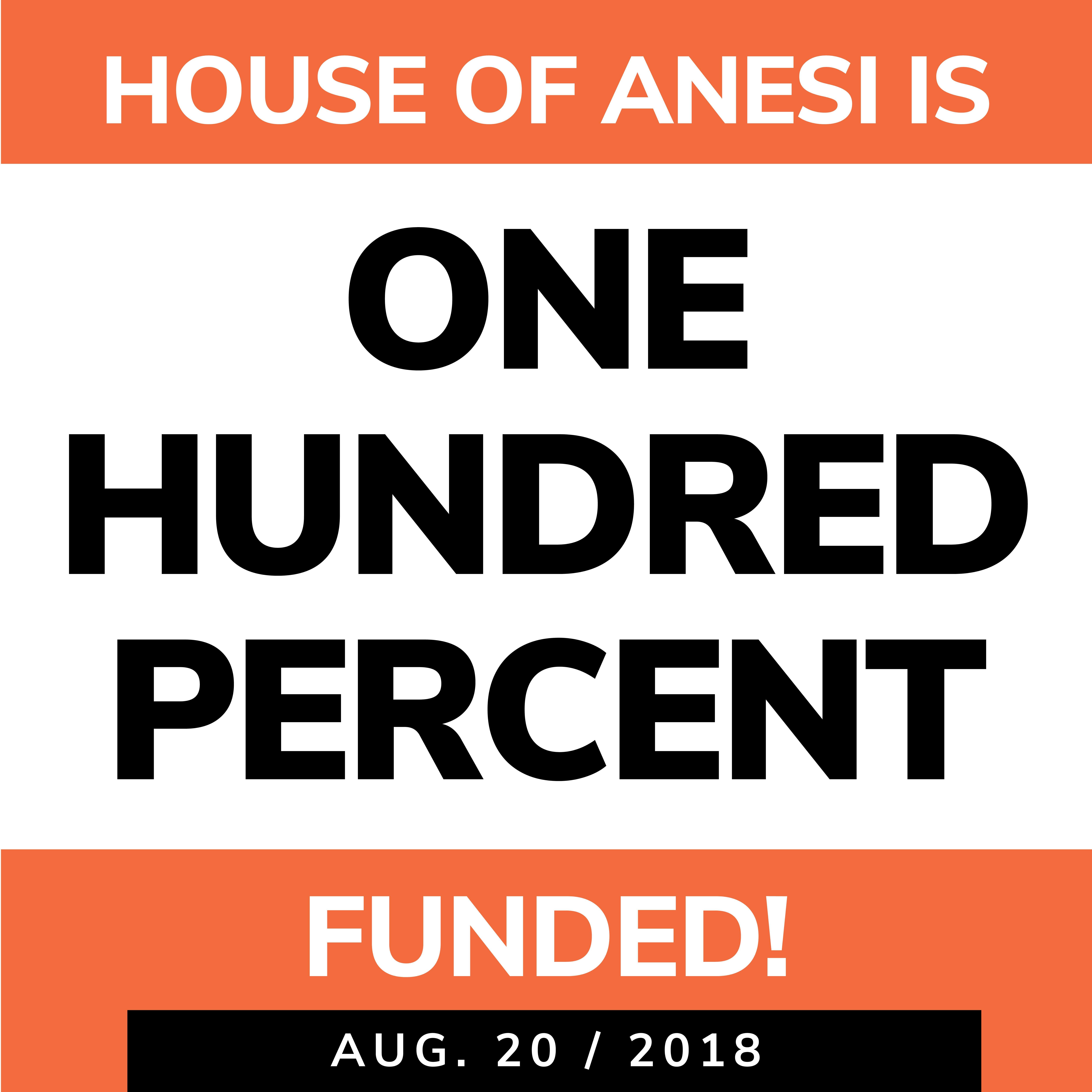 house of anesi kickstarter high lights - 100% funded
