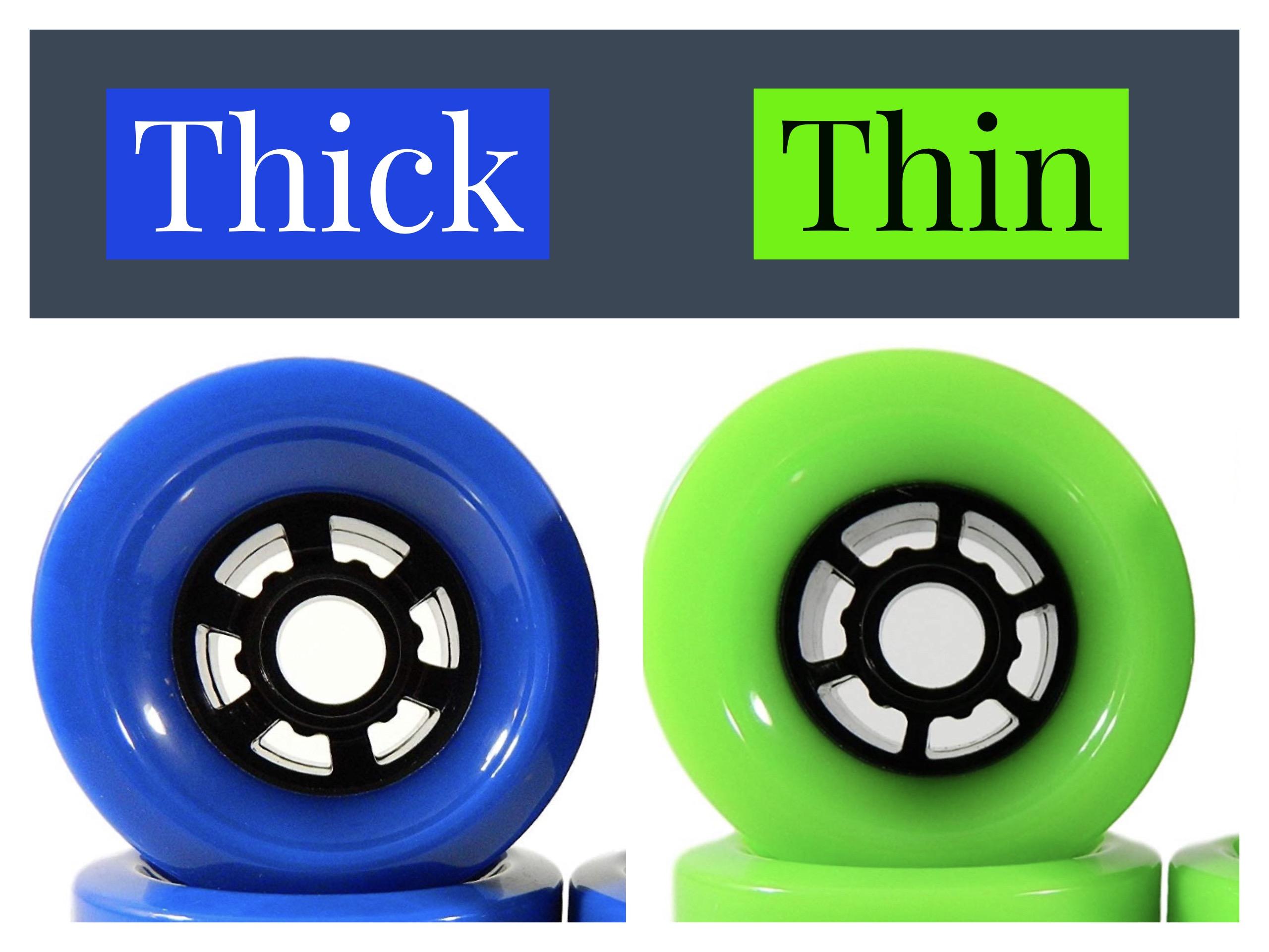 Abec Wheels Spoke Thickness