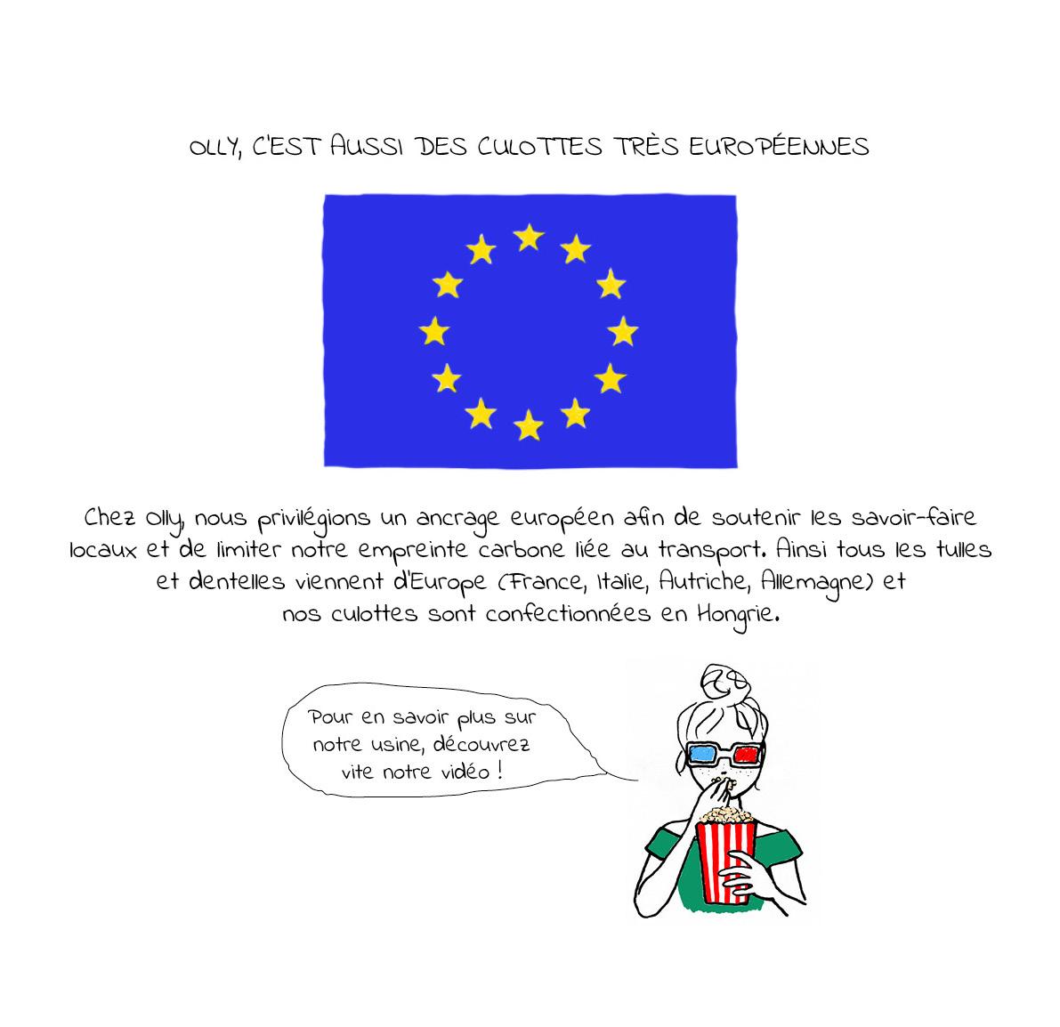 Coton bio et production européeene