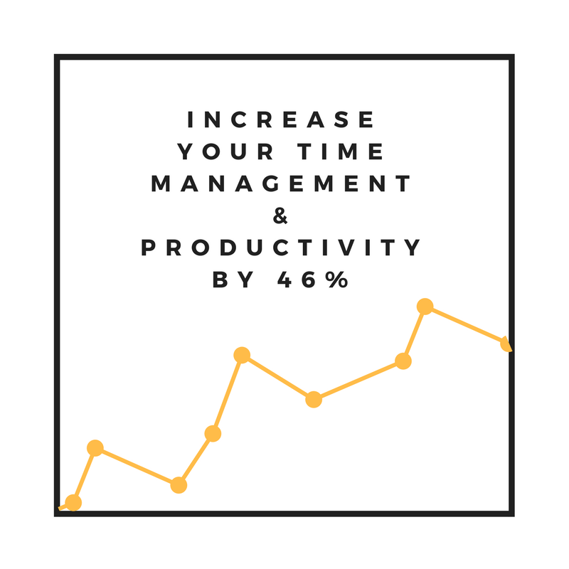 Increase your time management & productivity by 46%
