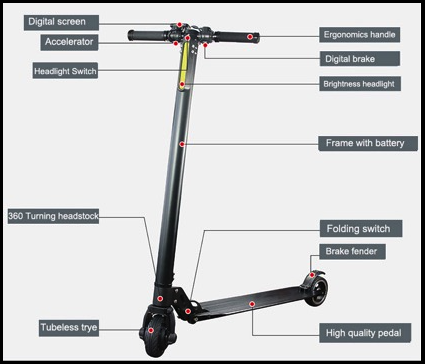 lightweight fast electric scooter features
