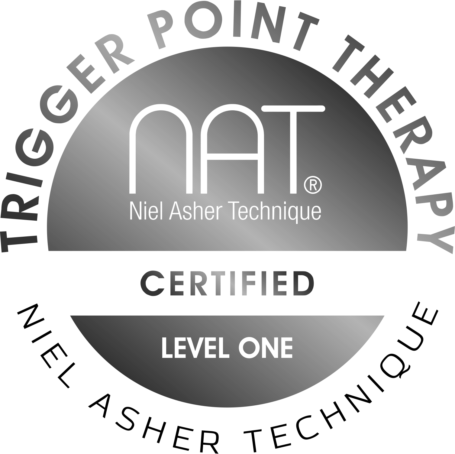 Trigger Point Certification