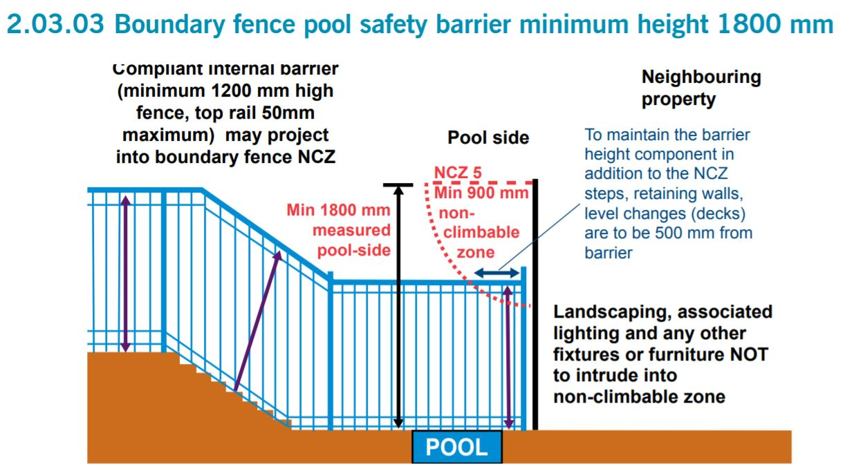 Nsw Pool Regulations