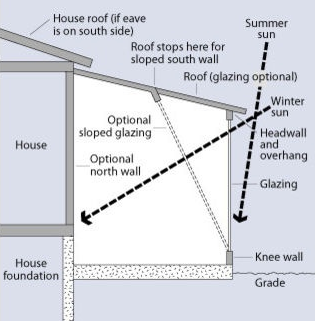 Window Overhang
