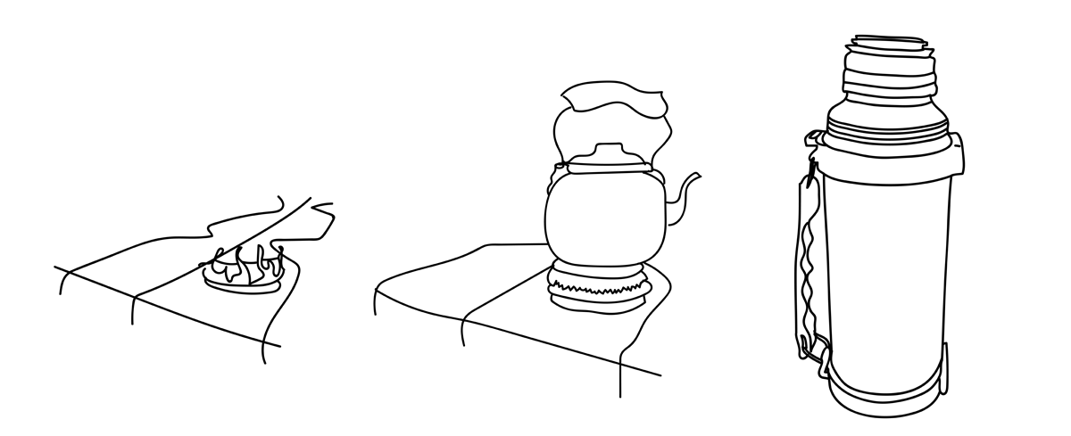 Préparer le maté: Préparer de l'eau chaude