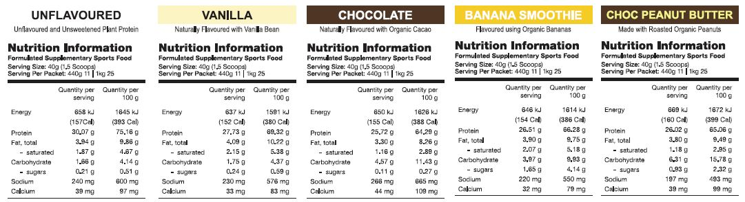 Proganics Plant Protein Full Nutrition Information Panel