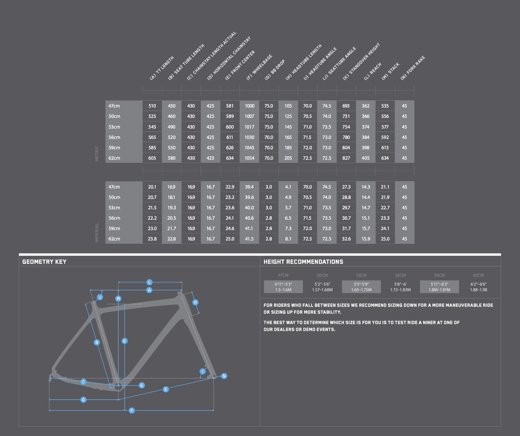 tech specs for the RLT 9 RDO gravel bike