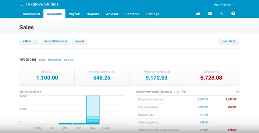 The first step in creating invoices in Xero