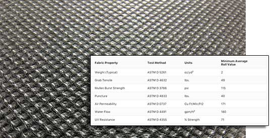 Technical geotexile fabric sample with property chart
