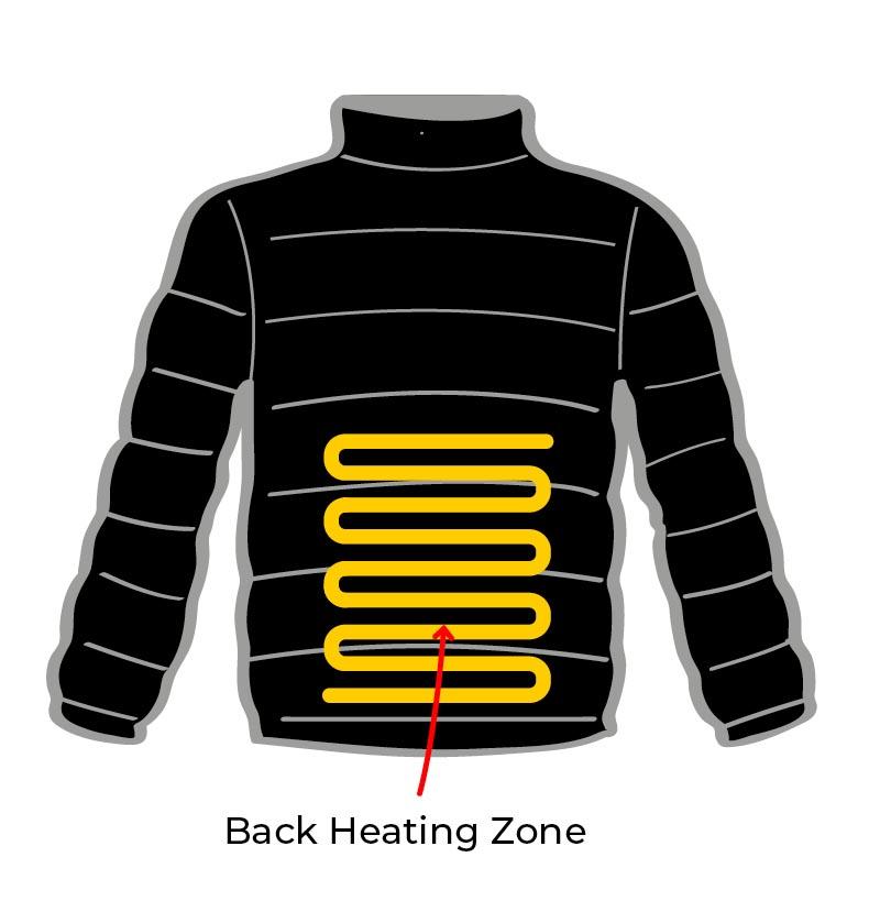 Heated Jacket Back Heating Zone