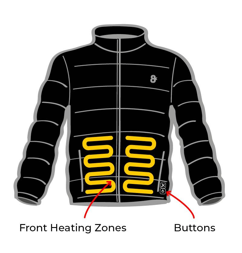 Heated Jacket Front Heating Zones
